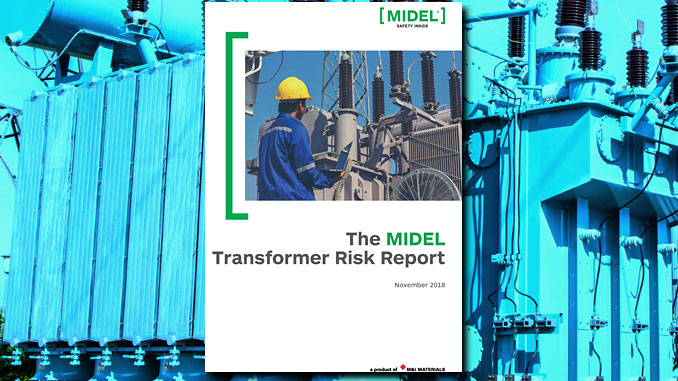 Transformer failure is a concern for over 80% of industry professionals surveyed
