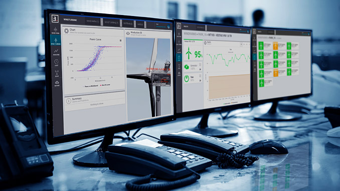 Smartive's technology provides accurate data from real-time monitoring through a variety of IIoT and cloud platforms