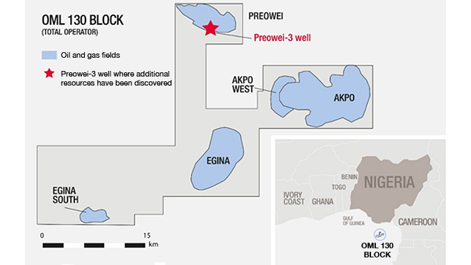 The Egina field is the second development in production on the Oil Mining Lease (OML) 130, offshore Nigeria