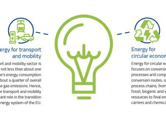 illustration: EIT InnoEnergy