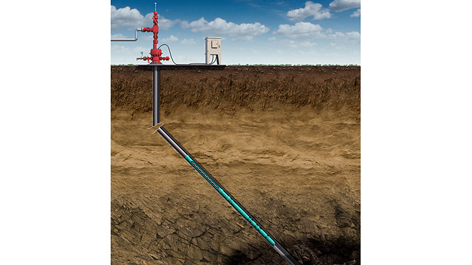 Because there is no pump rod, the pump can be used even for horizontal or heavily deflected boreholes
