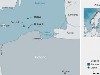Equinor assets in Poland