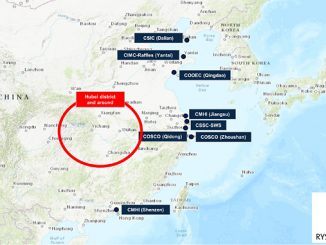 Eight main Chinese yards – distance from epicentre (source: Rystad Energy research and analysis)