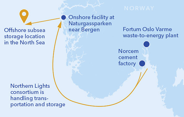 Northern Lights project map (illustration: Equinor/Multiconsult LINK Arkitektur)