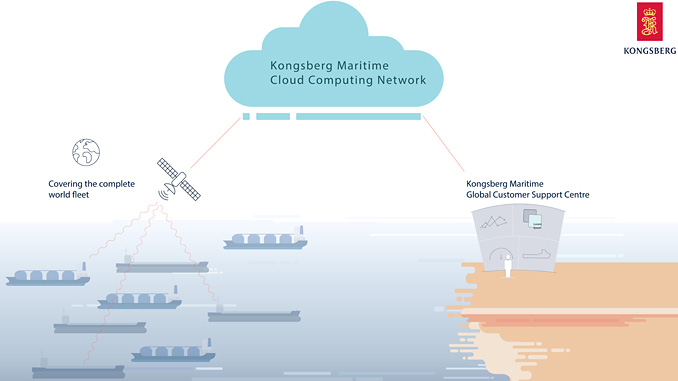 KONGSBERG Remote Services provide expert service engineers with a complete status overview of the KONGSBERG systems on board, enabling operational guidance, configuration and diagnosis