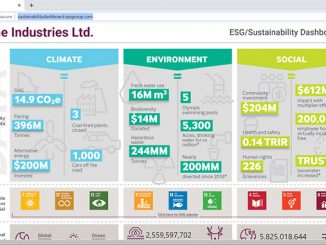The sustainability scorecard benefits those with a stake in identifying and managing risks and benchmarking their environmental impact, together with a commitment to decreasing emissions and their carbon footprint