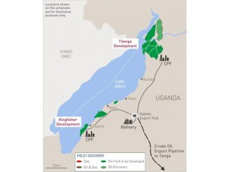 Tullow expects the Lake Albert Development Project to achieve around 230,000 bopd when it reaches plateau (illustration: Tullow Oil)