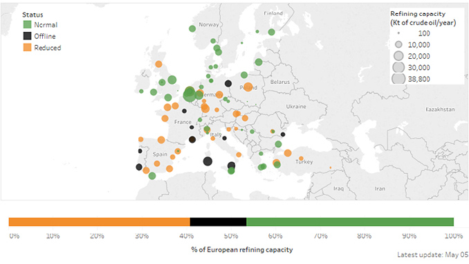 More than half of Europe's crude oil refining capacity is either offline or running at low operating rates (source: ICIS Supply and Demand Database – author: Miguel Rodriguez-Fernandez)