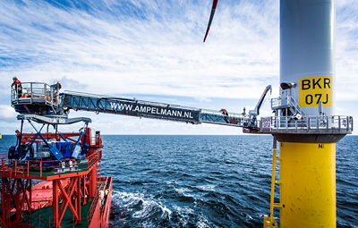 Offshore wind W2W with Ampelmann's A-type gangway (photo: Siemens AG)