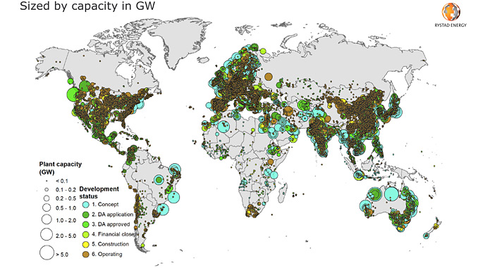 Global utility-scale renewable energy projects by development status (source: Rystad Energy RenewableCube)