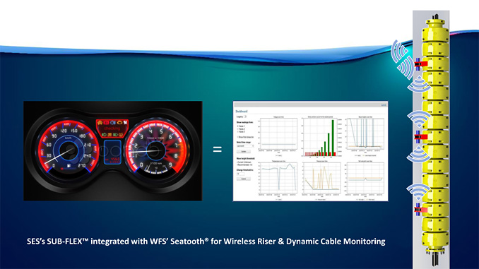 SES's SUB-FLEX™ integrated with WFS' Seatooth® for Wireless Riser & Dynamic Cable Monitoring