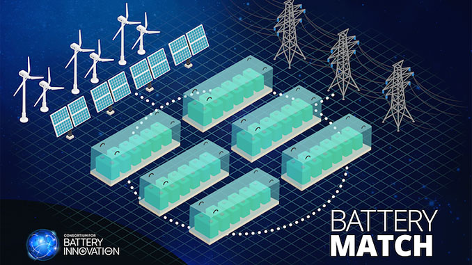 CBI Battery Match is helping the energy storage sector find the best lead battery for their system