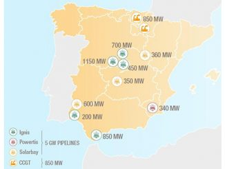 Total is becoming one of the main broad-energy players in Spain
