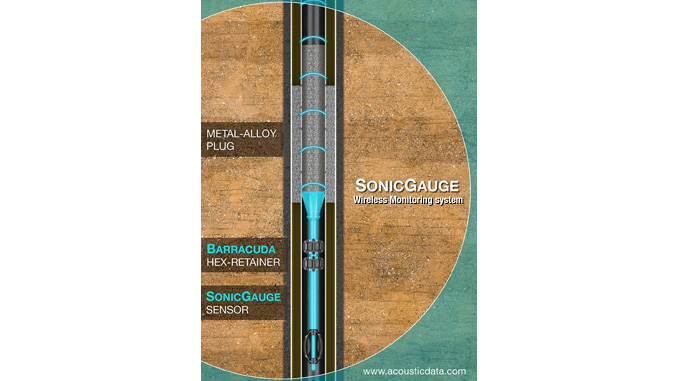 The SonicGauge PVS uses wireless communication in the form of acoustic telemetry to transmit downhole pressure measured below the barrier