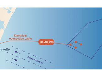 EolMed floating wind farm pilot project off the coast of Gruissan and near Port-La-Nouvelle