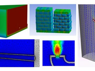 Ansys is an FEA/CFD software that virtually simulates physical phenomenon in a defined physical system using mathematical numerical methods