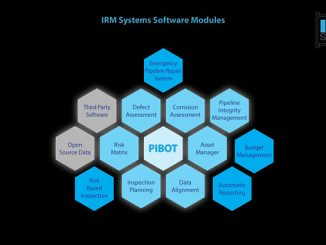 PIBOT software modules can function both as standalone and in unison