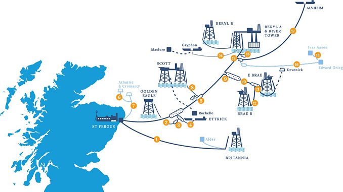 The Beryl pipeline and the SAGE System at St. Fergus in Scotland
