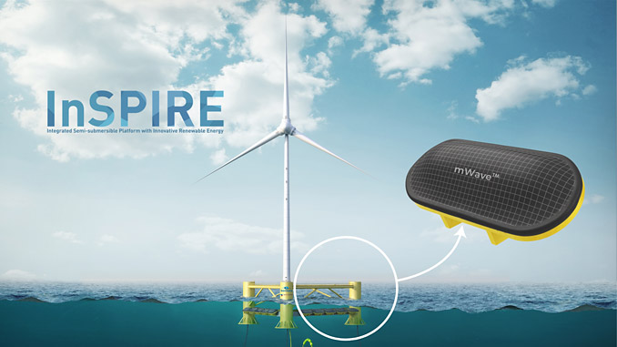 TechnipFMC and Bombora's InSPIRE project is developing a hybrid system of combined floating wind and wave power targeting a generating capacity of 18 megawatts
