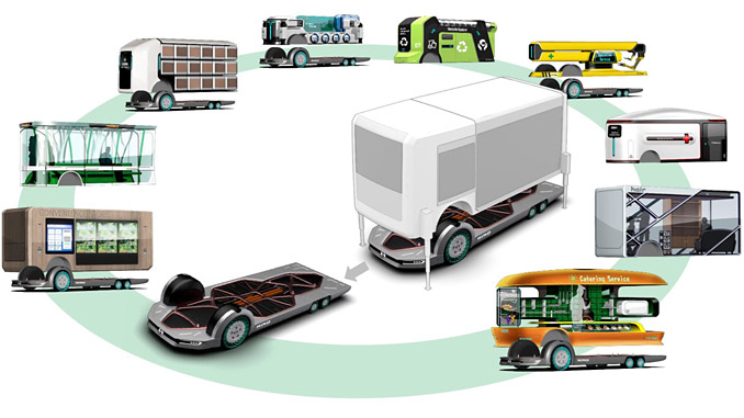 The next-generation commercial mobility solution to be jointly developed by Hino and REE will be comprised of a modular platform (Powered by REE) that will carry a customised Mobility Service Module on top