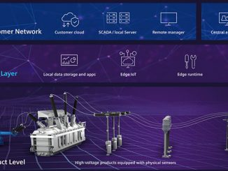 Highly cybersecure system with data storage and processing onsite facilitates efficient transmission operation