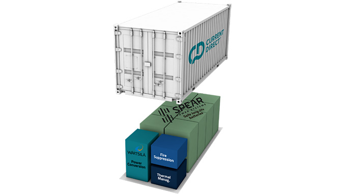 Current Direct is a new research and innovation project funded by the European Commission's Horizon 2020 program that will revolutionise the way we move goods and people by water with the use of swappable containerised batteries connected to an Energy as a Service Platform
