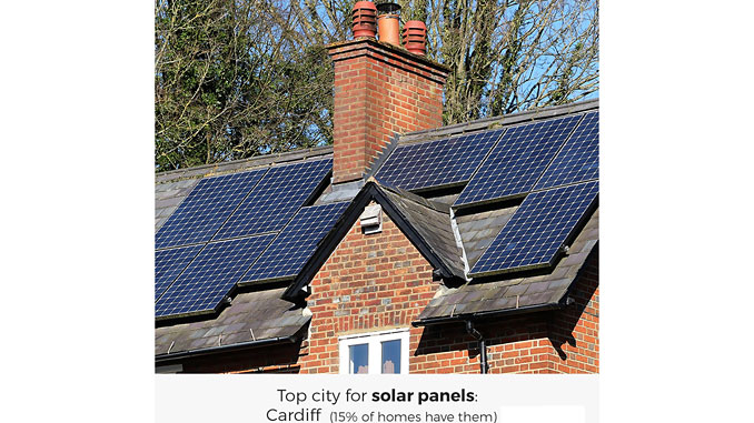 Ahead of World Environment Day on 5 June, a new study calculated how eco-friendly homes and lifestyles are across the UK to reveal the most 'future forward' places to live around the country