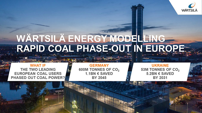 Wärtsilä's power system modelling by using PLEXOS reveal major system-wide benefits for European power producers that rapidly replace coal with renewable generation and flexibility