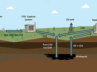 CSS for enhanced oil recovery