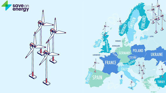 Belgium, France, and Norway all rank within the top 10 for the biggest increases (illustration: SaveOnEnergy)