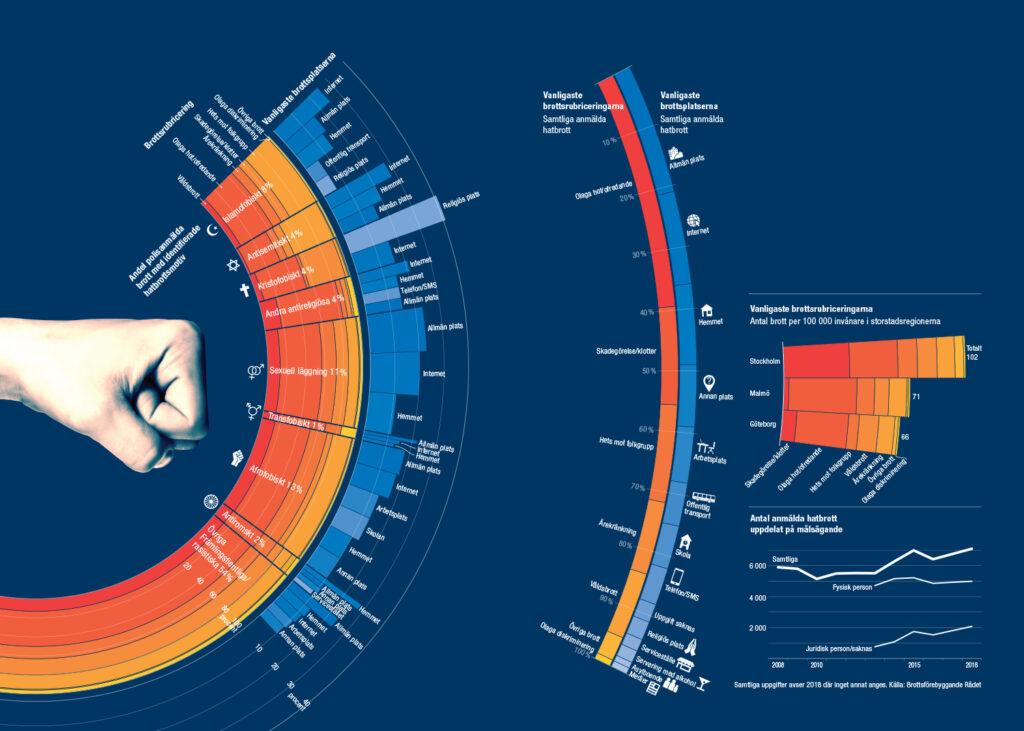 Hatbrott infografik