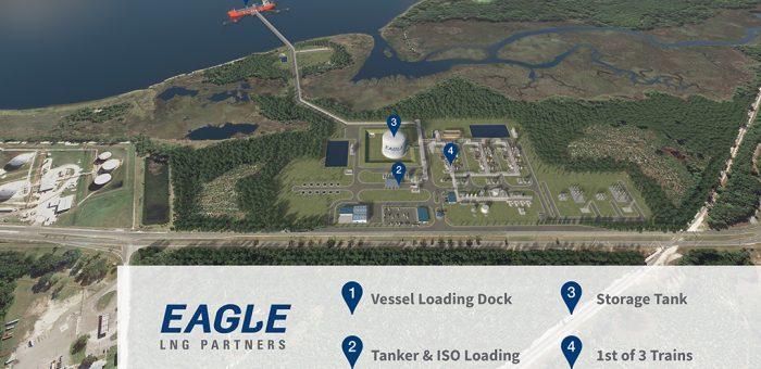 Eagle Lng, vicina alla realizzazione gasdotto Italia-Albania, restoalsud.it, 06 Luglio 2017