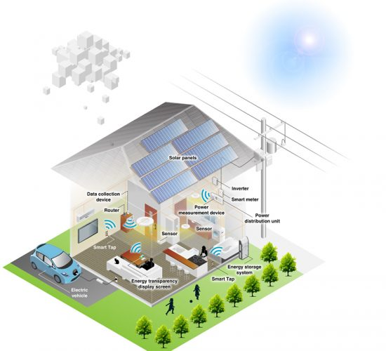 Energy storage systems in Smart Homes