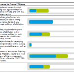 energy efficiency action plan 2015 energy efficiency law 2nd national energy efficiency action national energy efficiency action plan energy efficiency fund to support