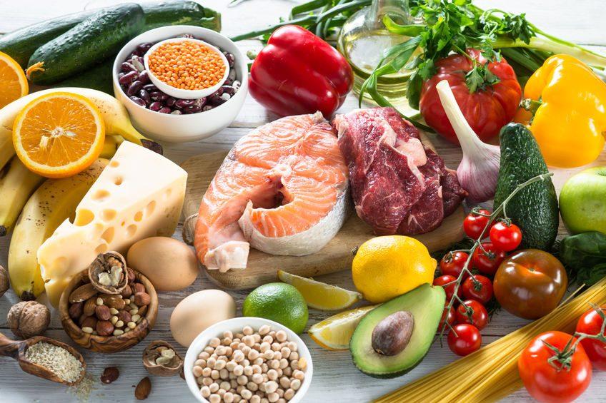 Kostloggning för att identifiera näringsbrister
