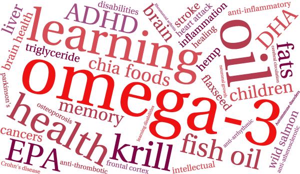 Links til forskning om omega 3