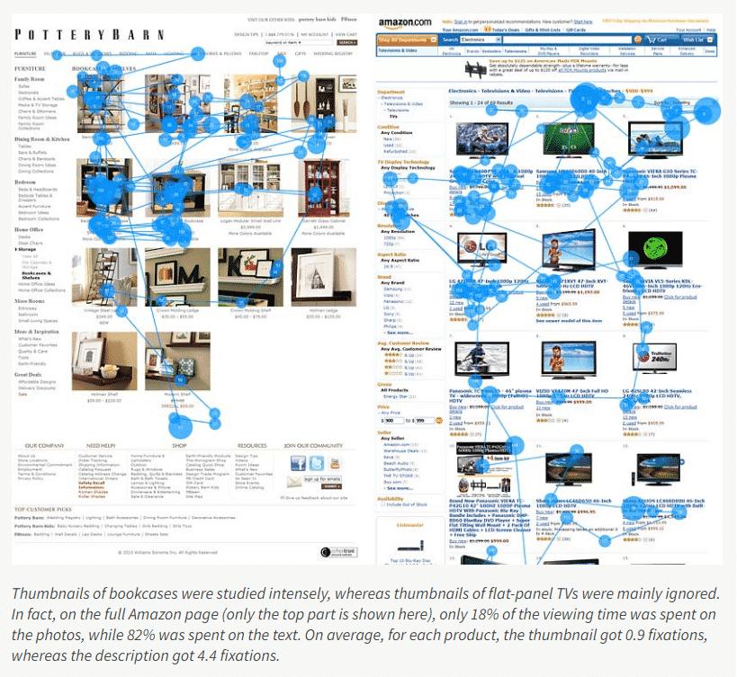 Markedsføring med egne billeder sælger mere end generiske billeder