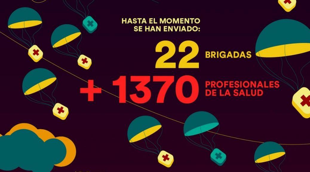 Médicos cubanos por el mundo