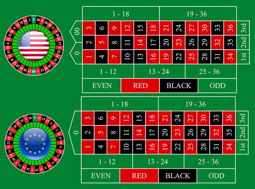 Les 3 roulettes de casino - l'américaine, l'européenne et la française