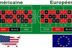 Comparatif entre la roulette américaine et européenne