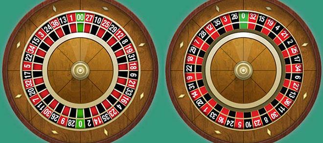 Roulette de casino