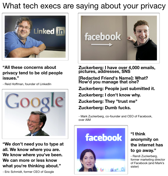 tech execs on online privacy