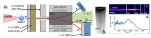 positron generator