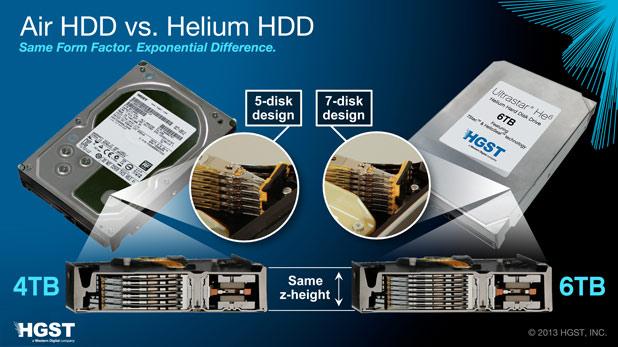 helium hard disk