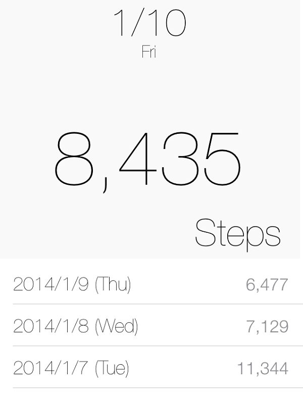 steps walked at ces m7 pedometer