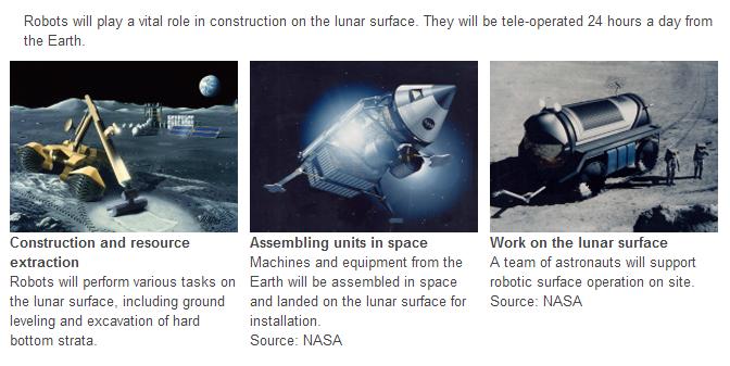 robots building powerplant on the moon