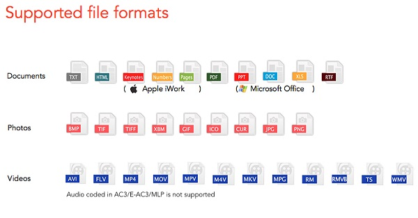 i-flashdrive hd suppoerted file types