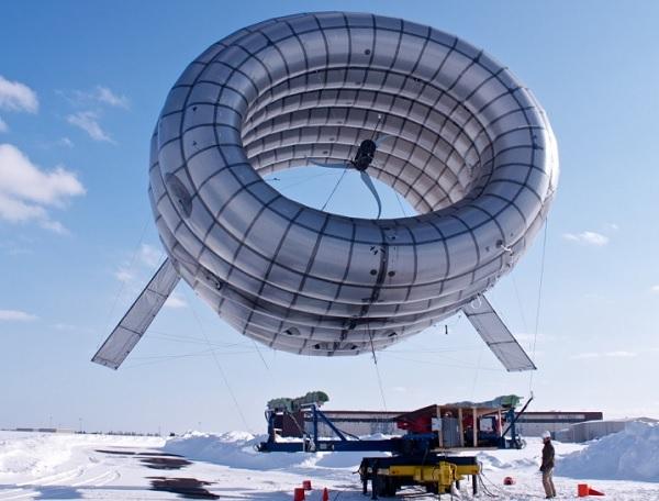 airborne wind power