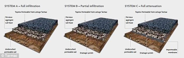 permeable-concrete-2