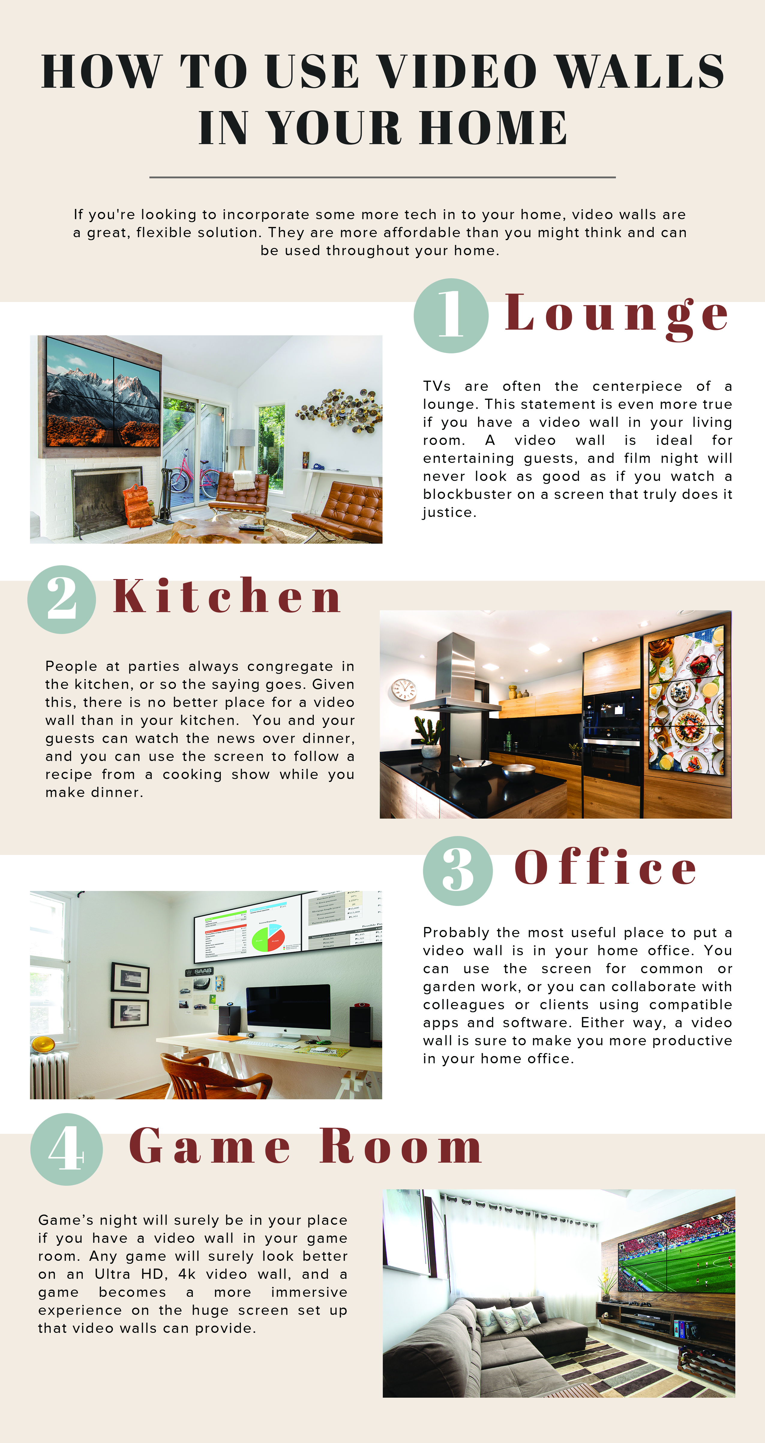 video-wall-homes-infographics